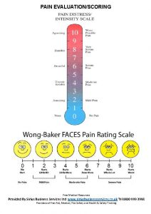 pain-evaluation-and-scoring